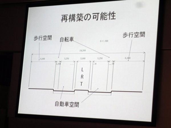 道路空間の再構成の例